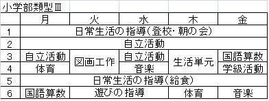 小Ⅲ類日課表