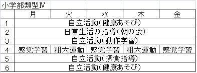 小Ⅳ日課表