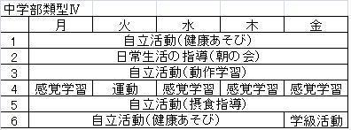 中Ⅳ日課表