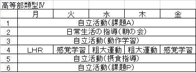 高Ⅳ日課表