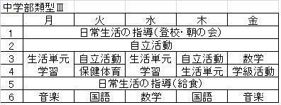 中Ⅲ日課表