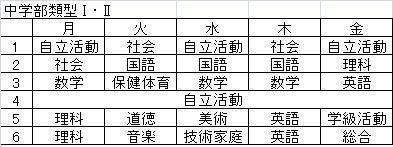 中ⅠⅡ日課表